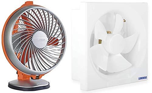 Luminous Buddy 230mm 55-Watt High-Speed Personal Fan
