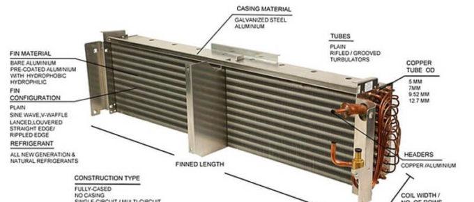 Aluminum AC VS Copper AC