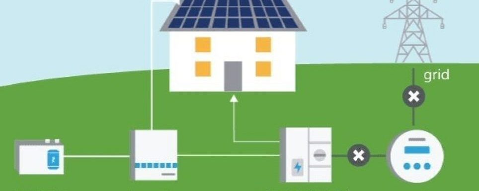 Luminous Solar Range : Discover Your Powerback up Solutions